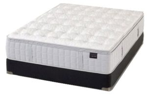 Best Mattress Best Mattress Reviews Of 2017  Yearly Report
