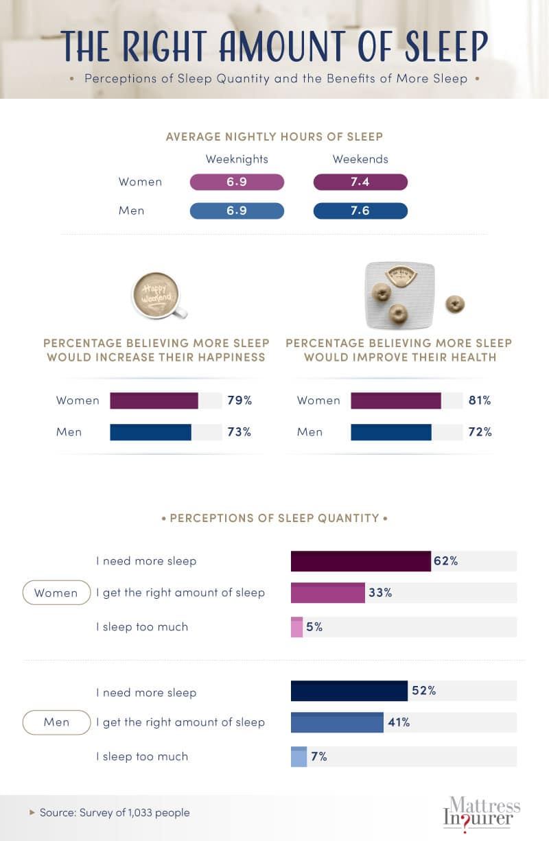 perceptions-sleep-quality-benefits